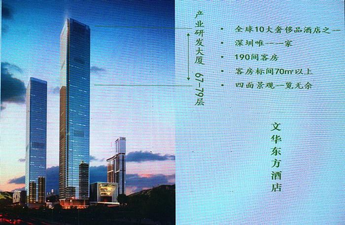 看看深圳有多大