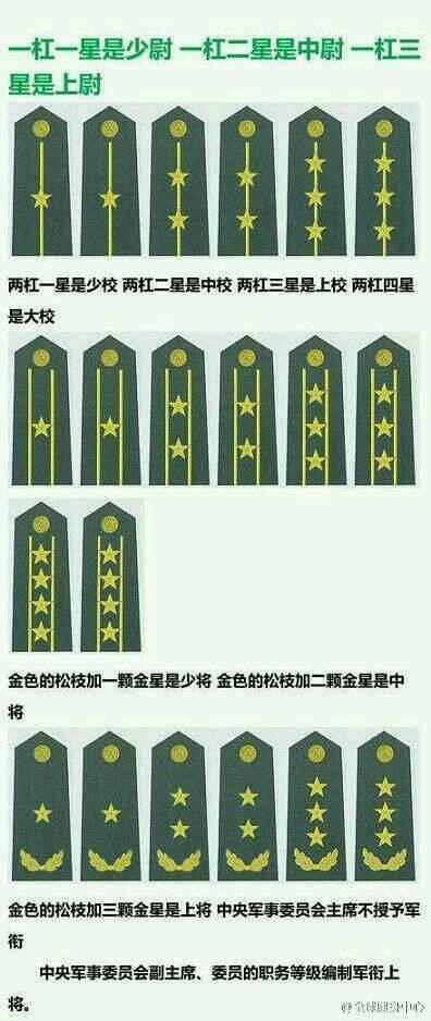 我们国家解放军的肩章等级你造吗?