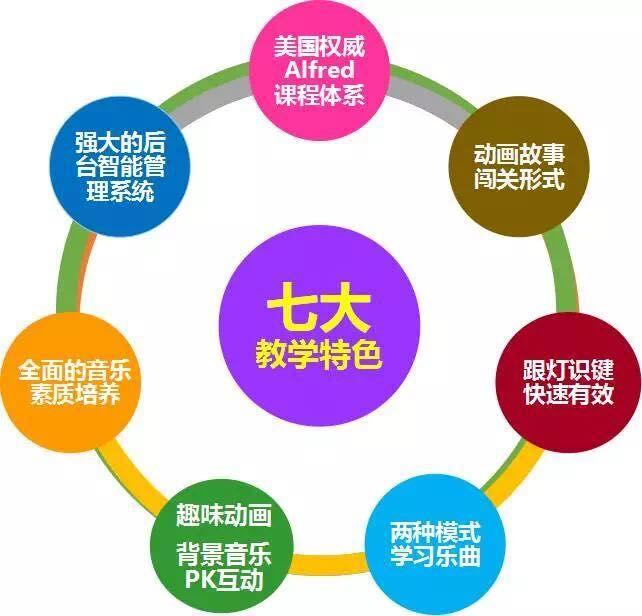 the one智能钢琴 招加盟 深圳 家在深圳 房网论