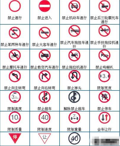 图解交通标志大全 简单易懂一看就会