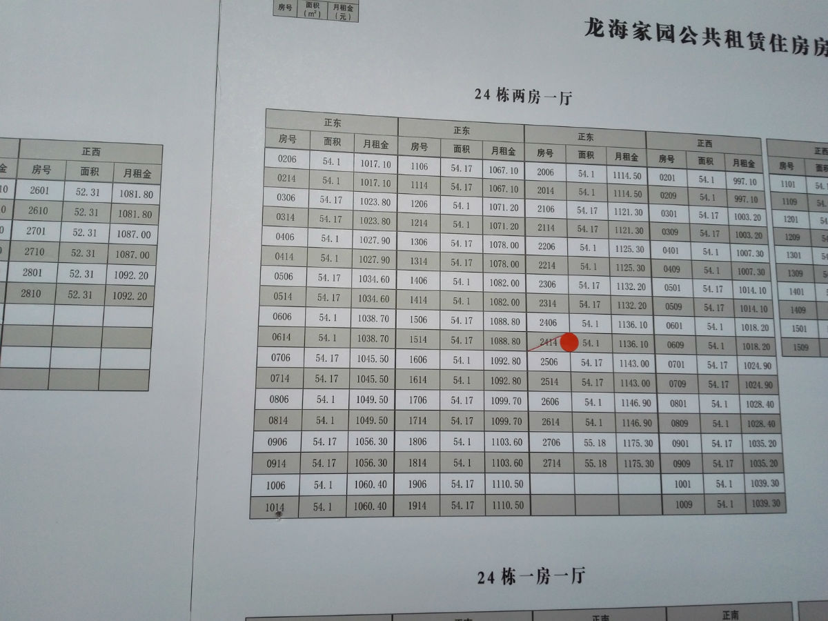 龙海家园房号明细 - 家在深圳-房网论坛(深圳房地产网